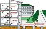 Что такое водоотведение в квитанции об оплате за воду и как оно рассчитывается